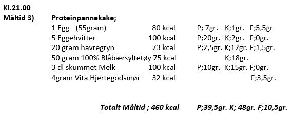 Eksempel-på-kosthold-ved-Periodisk-faste10