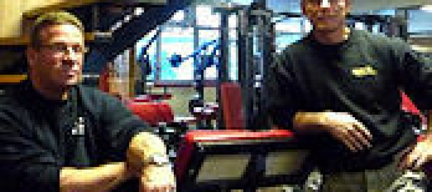 Harald´s. Et gym med ekte lidenskap